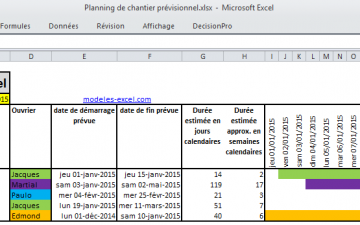 Planning de chantier prévisionnel